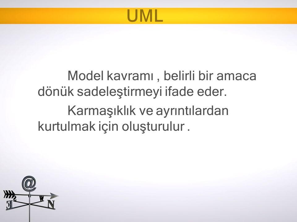 Model kavramı, belirli bir amaca dönük sadeleştirmeyi ifade eder. Karmaşıklık ve ayrıntılardan kurtulmak için oluşturulur.