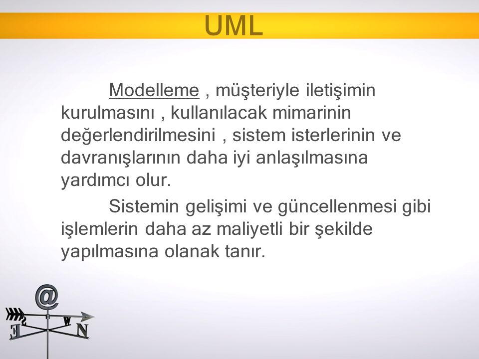 UML Modelleme, müşteriyle iletişimin kurulmasını, kullanılacak mimarinin değerlendirilmesini, sistem isterlerinin ve davranışlarının daha iyi anlaşılm