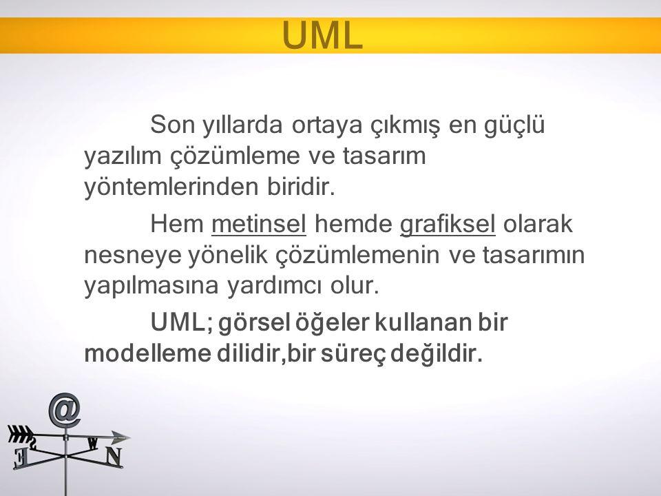 UML Son yıllarda ortaya çıkmış en güçlü yazılım çözümleme ve tasarım yöntemlerinden biridir. Hem metinsel hemde grafiksel olarak nesneye yönelik çözüm