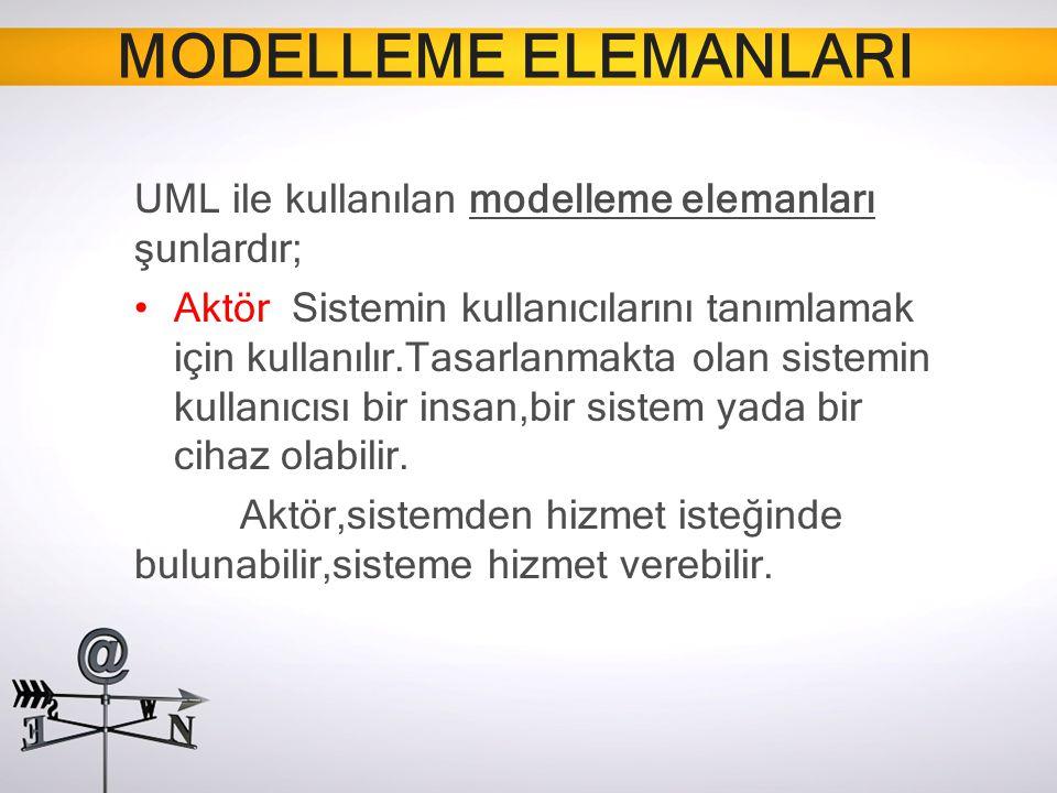 UML ile kullanılan modelleme elemanları şunlardır; Aktör Sistemin kullanıcılarını tanımlamak için kullanılır.Tasarlanmakta olan sistemin kullanıcısı b