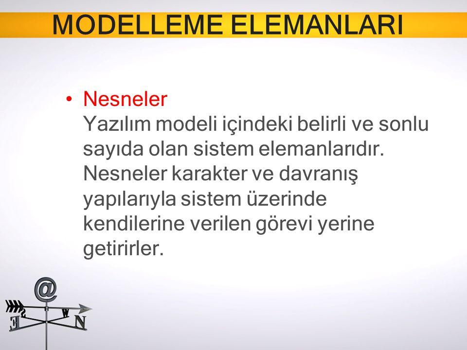 MODELLEME ELEMANLARI Nesneler Yazılım modeli içindeki belirli ve sonlu sayıda olan sistem elemanlarıdır. Nesneler karakter ve davranış yapılarıyla sis