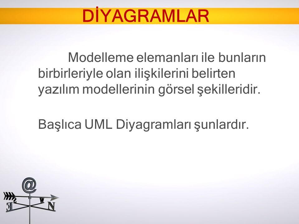 Modelleme elemanları ile bunların birbirleriyle olan ilişkilerini belirten yazılım modellerinin görsel şekilleridir. Başlıca UML Diyagramları şunlardı