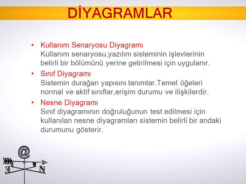 DİYAGRAMLAR Kullanım Senaryosu Diyagramı Kullanım senaryosu,yazılım sisteminin işlevlerinin belirli bir bölümünü yerine getirilmesi için uygulanır. Sı