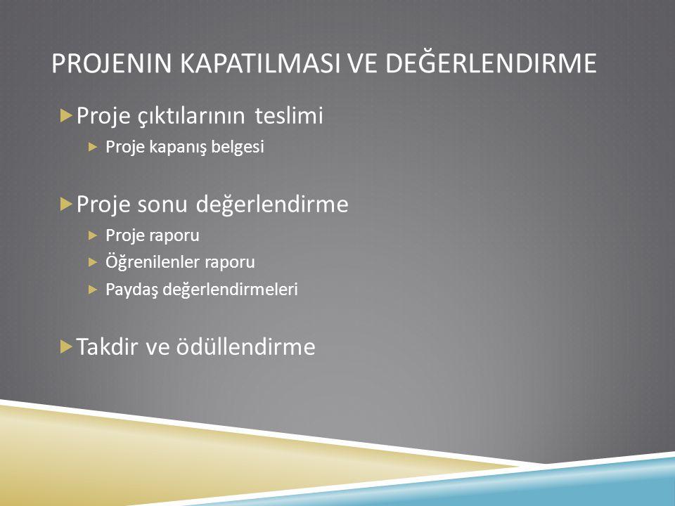PROJENIN KAPATILMASI VE DEĞERLENDIRME  Proje çıktılarının teslimi  Proje kapanış belgesi  Proje sonu değerlendirme  Proje raporu  Öğrenilenler ra