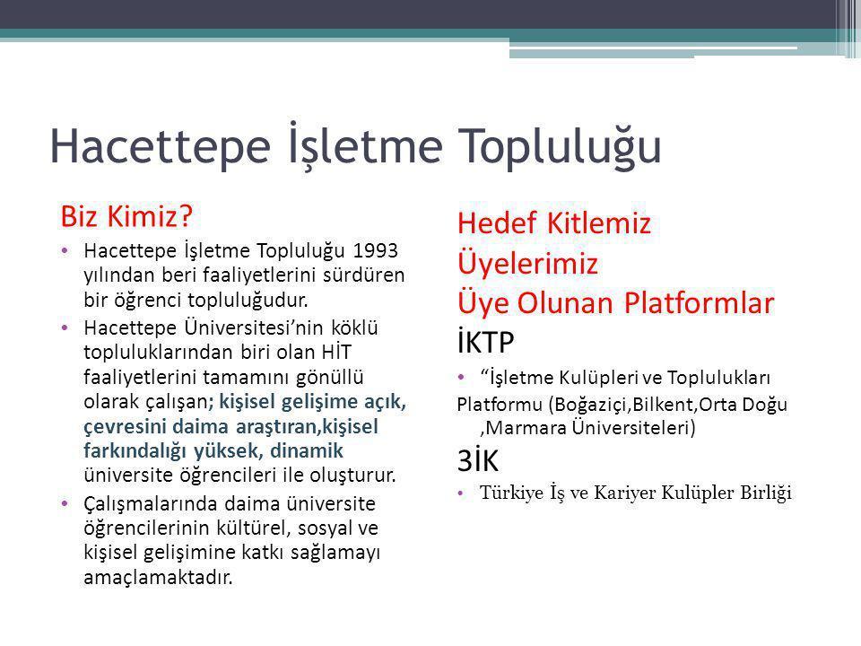 VİZYONUMUZMİSYONUMUZ Ulusal ve uluslararası etkinlikler düzeyde etkinlikler düzenleyerek Türkiye'deki İş ve kariyer odaklı öğrenci toplulukları arasında en iyi olmak.