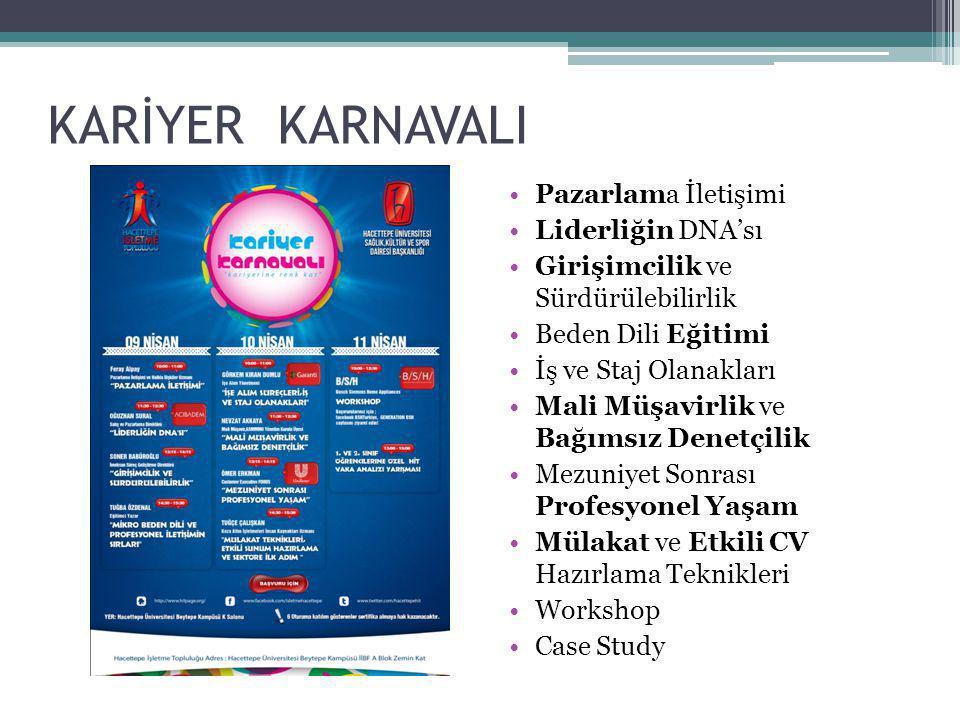 KARİYER KARNAVALI Pazarlama İletişimi Liderliğin DNA'sı Girişimcilik ve Sürdürülebilirlik Beden Dili Eğitimi İş ve Staj Olanakları Mali Müşavirlik ve Bağımsız Denetçilik Mezuniyet Sonrası Profesyonel Yaşam Mülakat ve Etkili CV Hazırlama Teknikleri Workshop Case Study