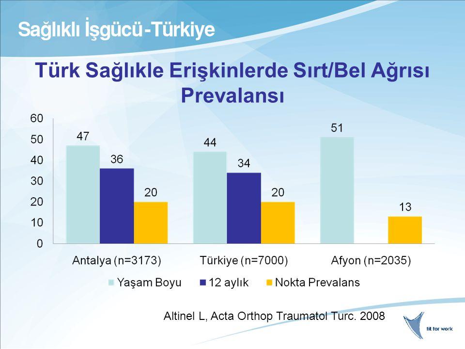 Türk Sağlıkle Erişkinlerde Sırt/Bel Ağrısı Prevalansı Altinel L, Acta Orthop Traumatol Turc. 2008