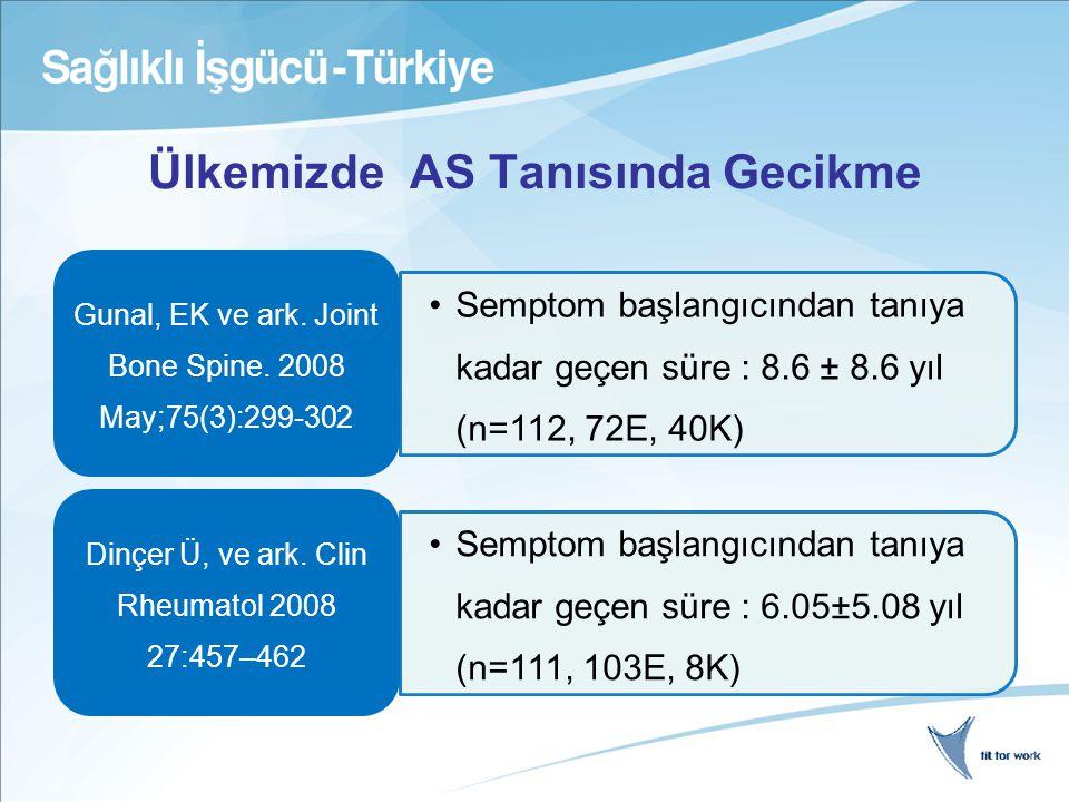 Ülkemizde AS Tanısında Gecikme Semptom başlangıcından tanıya kadar geçen süre : 8.6 ± 8.6 yıl (n=112, 72E, 40K) Gunal, EK ve ark.