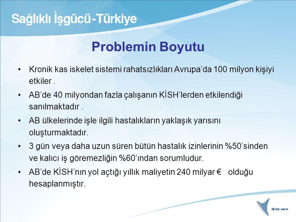 ≥ 20 yaş (n=2835)GenelKadınErkek Spondiloartrit1.051.220.88 Ankilozan Spondilit0.490.440.54 Onen F, et al Journal of Rheumatology, 2008 Türkiye'de Spondiloartrit ve Ankilozan Spondilit Sıklığı Türkiye de tahmini olarak 425.000 Spondiloartritli hasta ve 200.000 Ankilozan Spondilitli hasta vardır