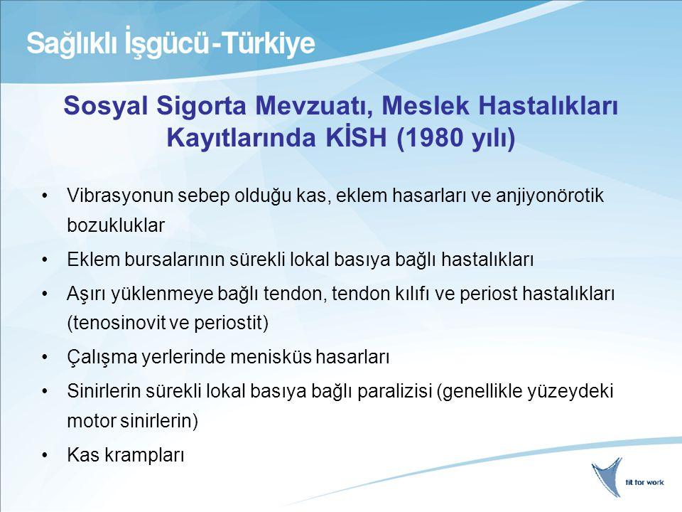 Ankilozan Spondilitte İşgöremezlik Çakar E et al Clin Rheumatol.