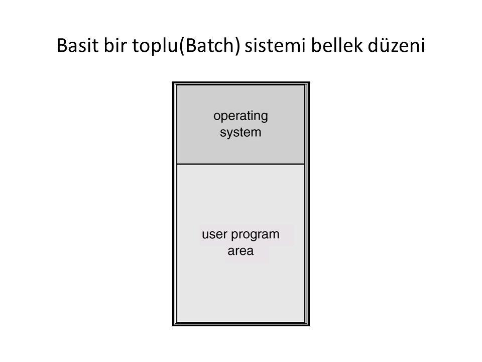 Basit bir toplu(Batch) sistemi bellek düzeni
