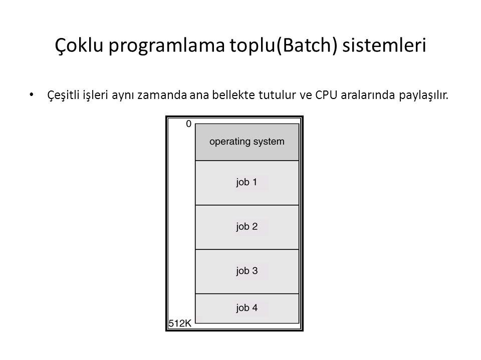 Çoklu programlama toplu(Batch) sistemleri Çeşitli işleri aynı zamanda ana bellekte tutulur ve CPU aralarında paylaşılır.