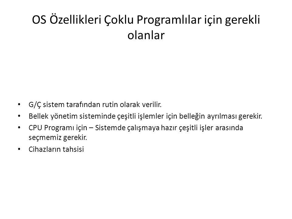 OS Özellikleri Çoklu Programlılar için gerekli olanlar G/Ç sistem tarafından rutin olarak verilir.