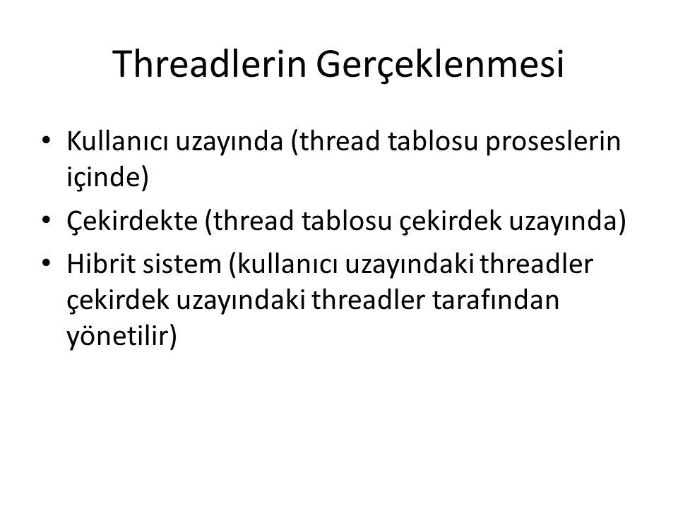 Threadlerin Gerçeklenmesi Kullanıcı uzayında (thread tablosu proseslerin içinde) Çekirdekte (thread tablosu çekirdek uzayında) Hibrit sistem (kullanıcı uzayındaki threadler çekirdek uzayındaki threadler tarafından yönetilir)