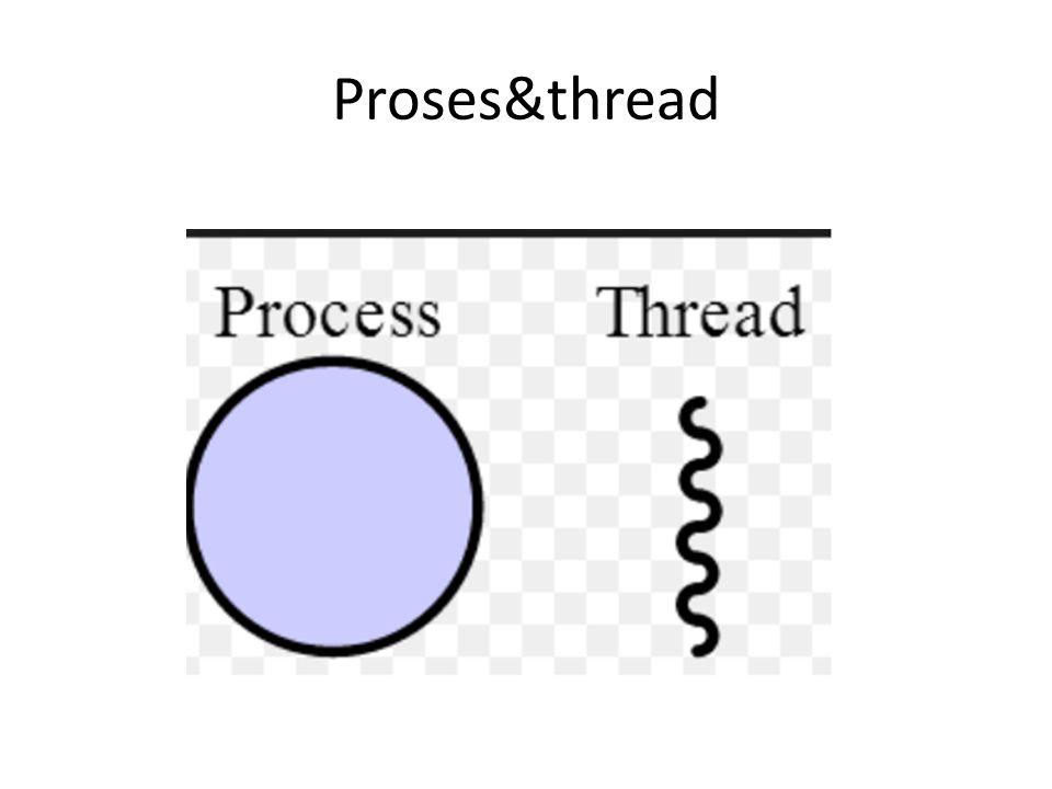 Proses&thread (2) Proses Zaman (Tek işlemcili sistem)