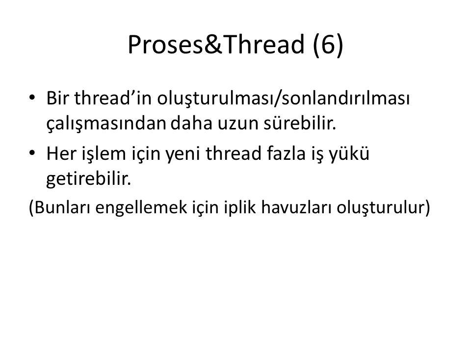 Proses&Thread (6) Bir thread'in oluşturulması/sonlandırılması çalışmasından daha uzun sürebilir. Her işlem için yeni thread fazla iş yükü getirebilir.