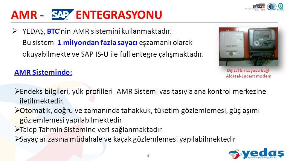 AMR - ENTEGRASYONU SAP IS-U ile entegrasyon 5  Uzaktan otomatik olarak okunan veri merkezi bir sisteme aktarılabilir  Veri doğrulanabilir  Eksik veri tamamlanabilir  Verinin yedeği alınabilir  Veri, ilgili taraflara istenilen formatta sunulabilir