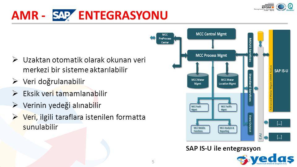 AMR - ENTEGRASYONU SAP IS-U ile entegrasyon 5  Uzaktan otomatik olarak okunan veri merkezi bir sisteme aktarılabilir  Veri doğrulanabilir  Eksik ve