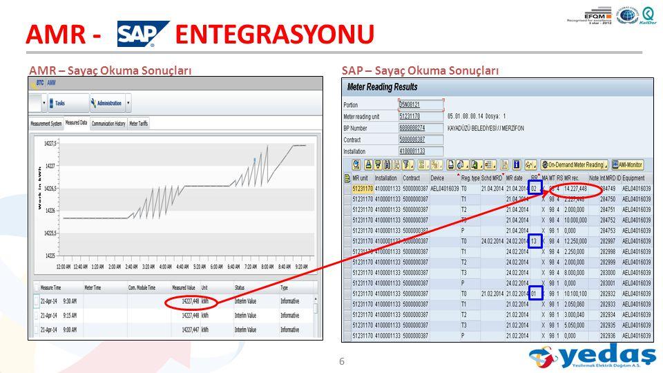 6 AMR - ENTEGRASYONU 6 AMR – Sayaç Okuma Sonuçları SAP – Sayaç Okuma Sonuçları