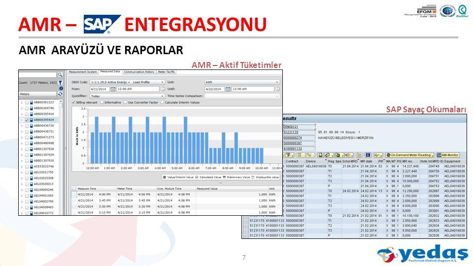 OSOS – ENTEGRASYONU 8 İKİ YÖNLÜ ENTEGRASYON SAYESİNDE  Ihtiyaç halinde SAP'den AMR sistemine bir okuma emri gönderilebilmektedir  Eksik bir okuma sonucu tekrar talep edilerek, AMR sisteminden elde edilene kadar istenilebilmektedir  Yeni bir sayaç, SAP'de doğru şekilde tanıtıldıktan sonra kolayca AMR sitemine doğru özellikleriyle eklenebilmektedir  Abonelik ve tahliye işlemleri, kesme ve açma işlemleri, ve sayaç değişimi işlemleri SAP'den yönetilebilmektedir  Sayaç okuma hataları SAP'den görüntülenebilmektedir