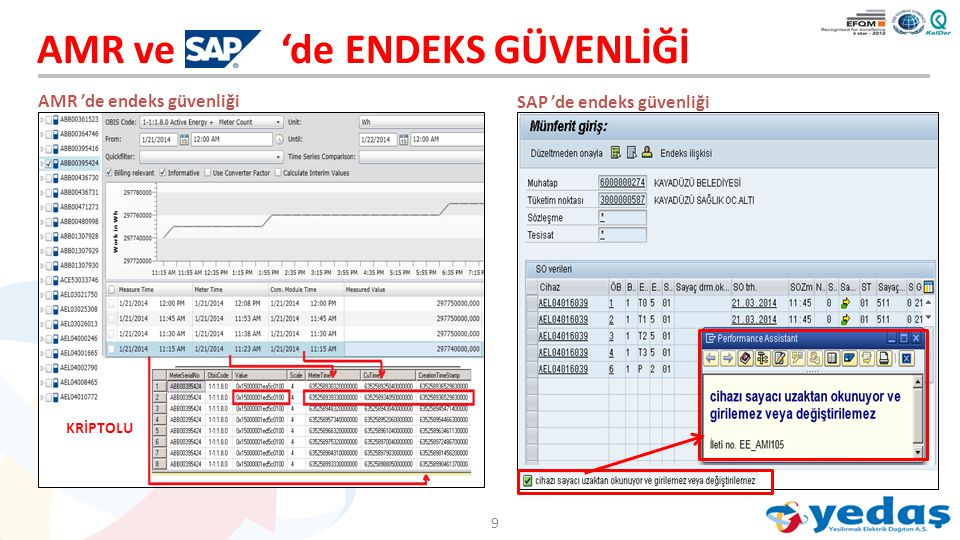 AMR ve 'de ENDEKS GÜVENLİĞİ 9 SAP 'de endeks güvenliği AMR 'de endeks güvenliği KRİPTOLU