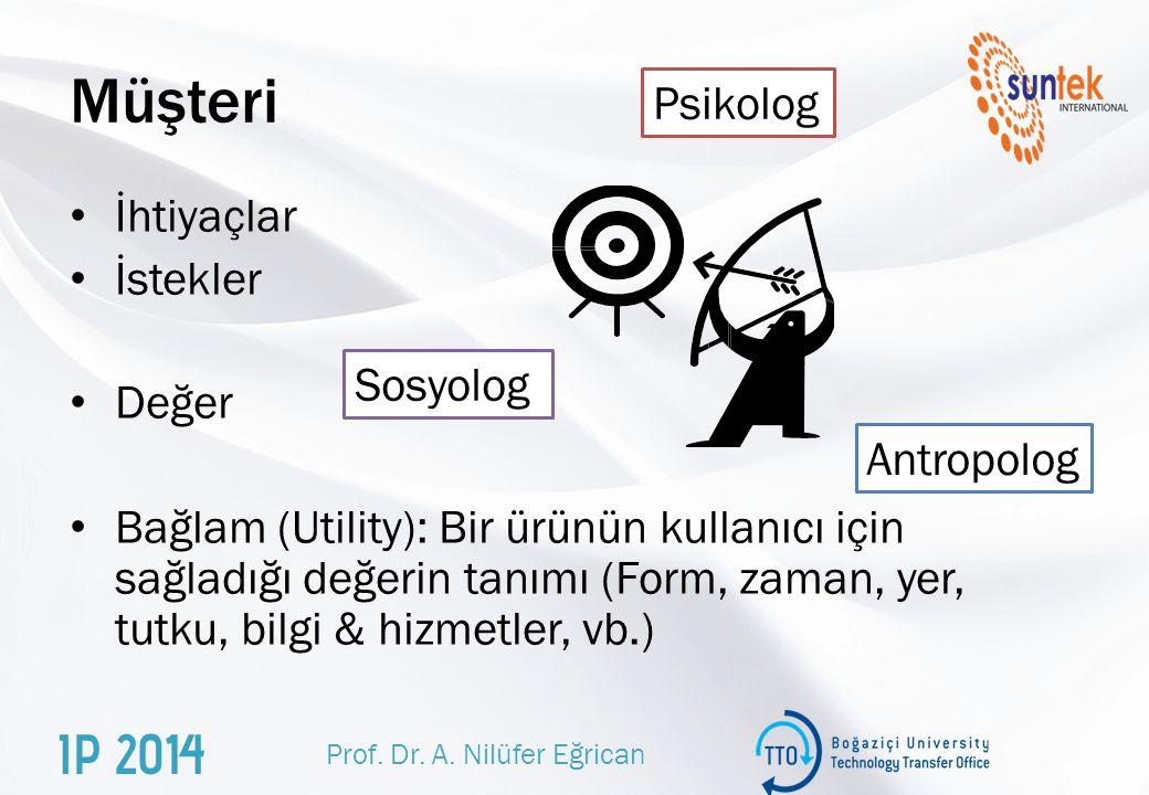 İhtiyaçlar İstekler Değer Bağlam (Utility): Bir ürünün kullanıcı için sağladığı değerin tanımı (Form, zaman, yer, tutku, bilgi & hizmetler, vb.) Müşteri Sosyolog Psikolog Antropolog Prof.