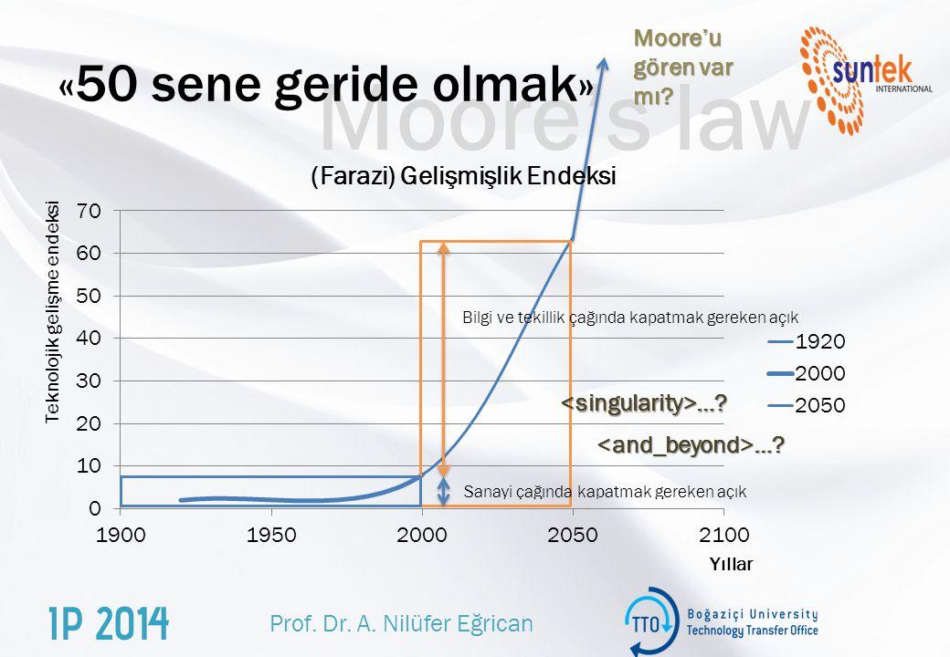 Moore's law «50 sene geride olmak» Moore'u gören var mı.