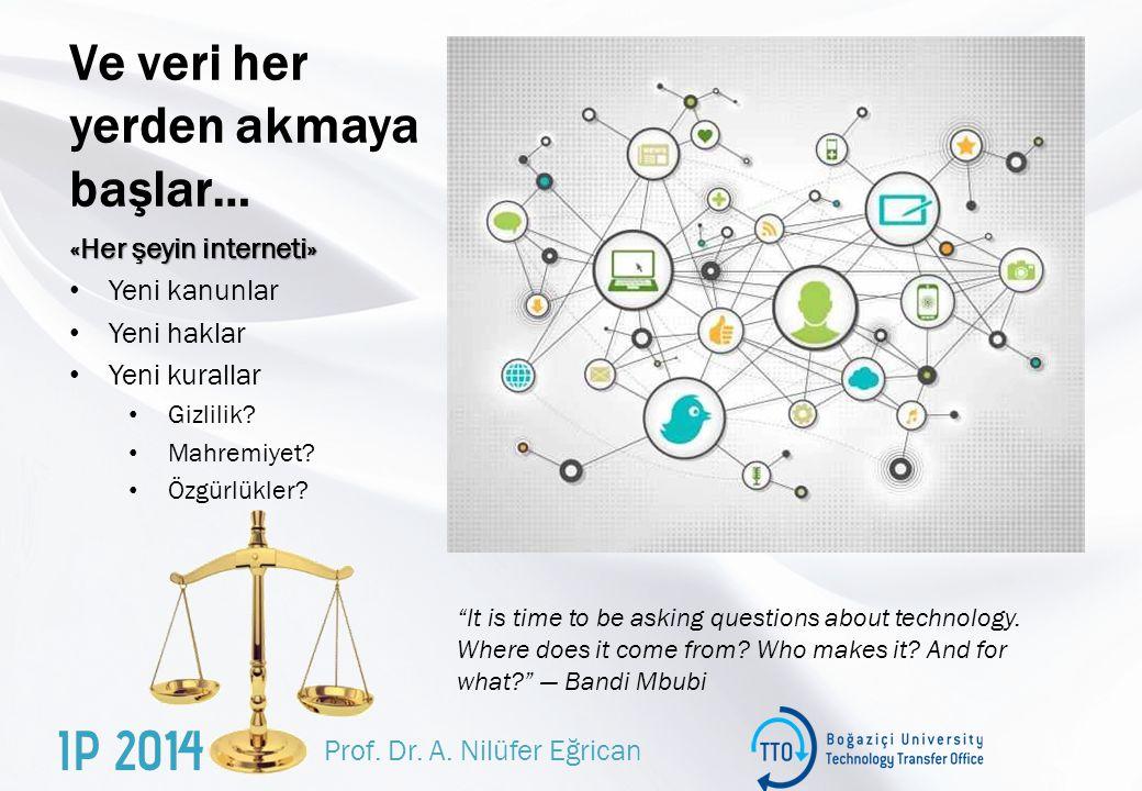 Ve veri her yerden akmaya başlar… «Her şeyin interneti» Yeni kanunlar Yeni haklar Yeni kurallar Gizlilik.