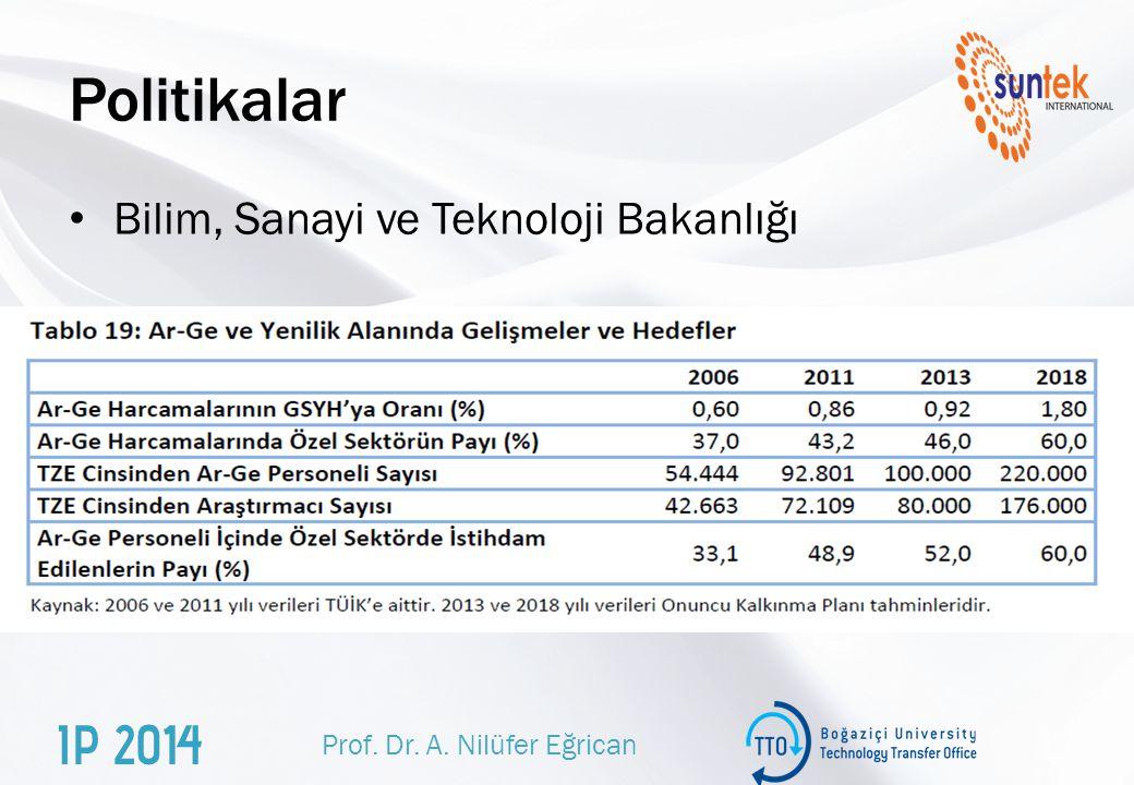 Bilim, Sanayi ve Teknoloji Bakanlığı Politikalar Prof. Dr. A. Nilüfer Eğrican
