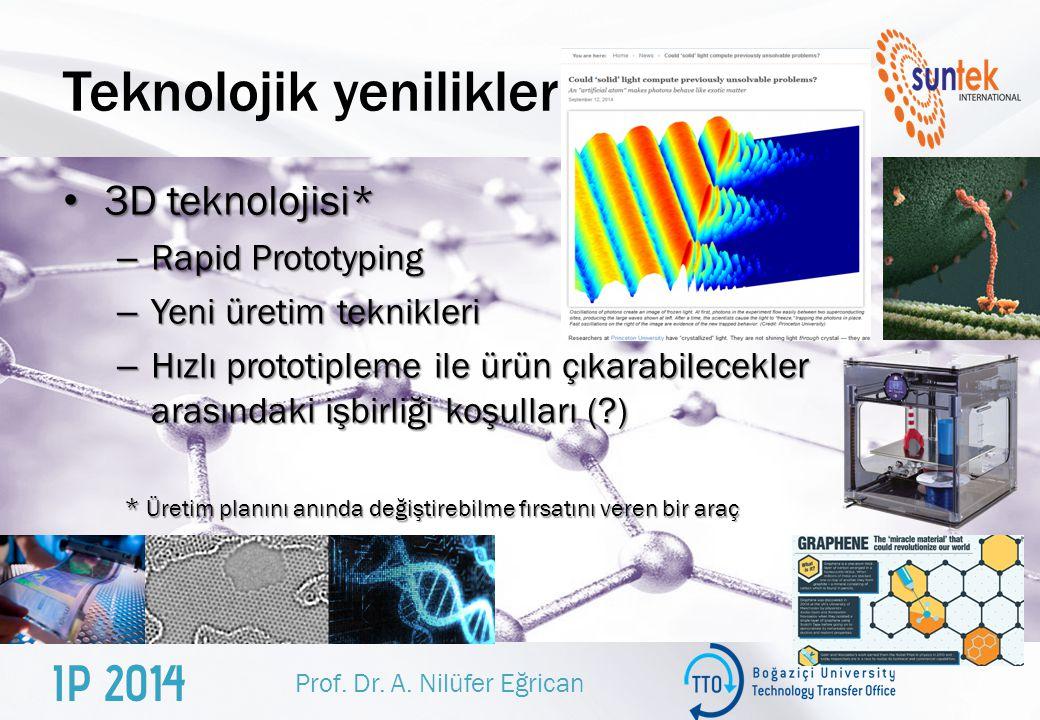 3D teknolojisi* 3D teknolojisi* – Rapid Prototyping – Yeni üretim teknikleri – Hızlı prototipleme ile ürün çıkarabilecekler arasındaki işbirliği koşulları (?) * Üretim planını anında değiştirebilme fırsatını veren bir araç Teknolojik yenilikler Prof.