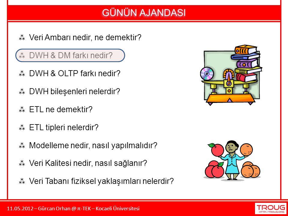 11.05.2012 – Gürcan Orhan @ π-TEK – Kocaeli Üniversitesi  DWH & DM farkı nedir?  Veri Ambarı nedir, ne demektir?  Veri Kalitesi nedir, nasıl sağlan