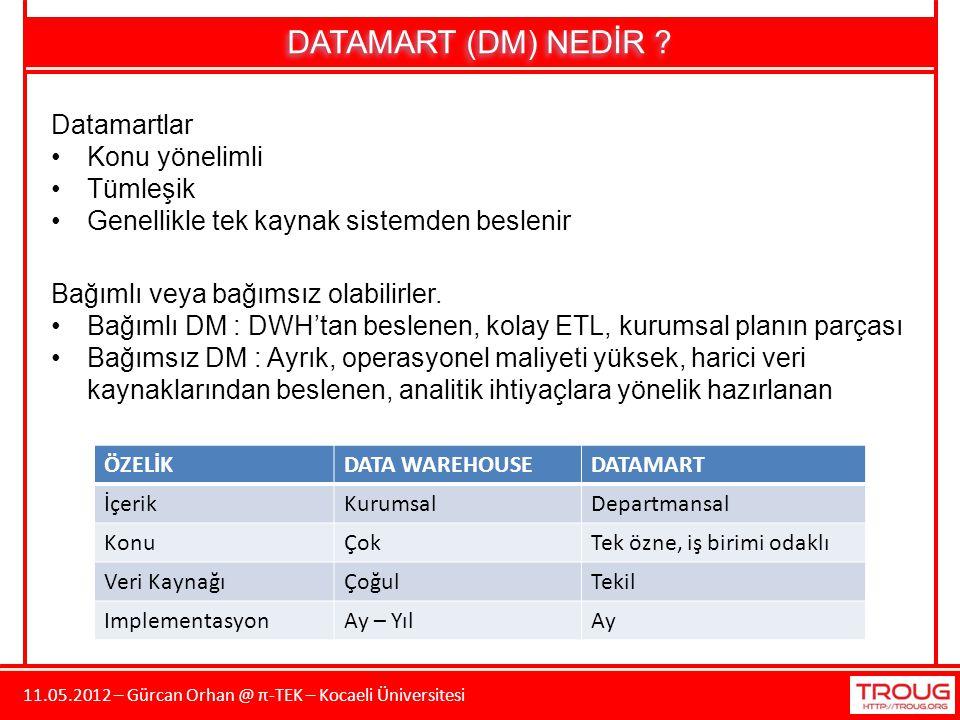 11.05.2012 – Gürcan Orhan @ π-TEK – Kocaeli Üniversitesi DATAMART (DM) NEDİR ? Datamartlar Konu yönelimli Tümleşik Genellikle tek kaynak sistemden bes