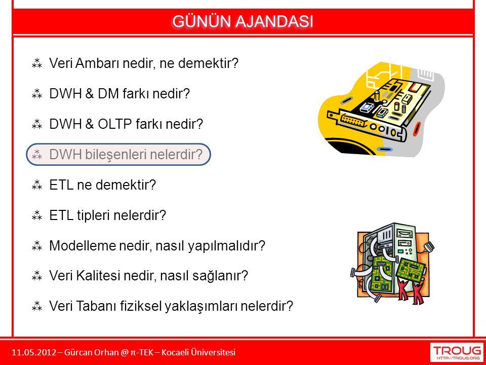 11.05.2012 – Gürcan Orhan @ π-TEK – Kocaeli Üniversitesi  Veri Ambarı nedir, ne demektir?  Veri Kalitesi nedir, nasıl sağlanır?  DWH bileşenleri ne
