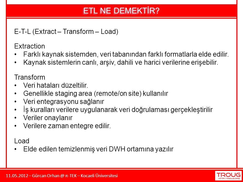 11.05.2012 – Gürcan Orhan @ π-TEK – Kocaeli Üniversitesi ETL NE DEMEKTİR? E-T-L (Extract – Transform – Load) Extraction Farklı kaynak sistemden, veri