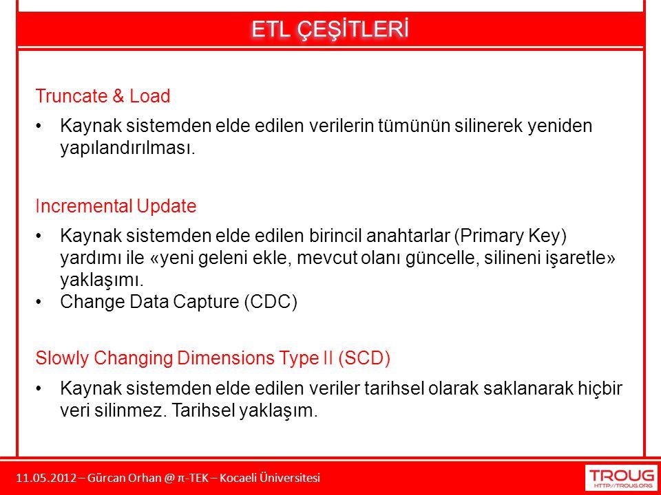 11.05.2012 – Gürcan Orhan @ π-TEK – Kocaeli Üniversitesi ETL ÇEŞİTLERİ Incremental Update Kaynak sistemden elde edilen birincil anahtarlar (Primary Ke
