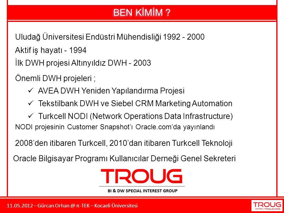 11.05.2012 – Gürcan Orhan @ π-TEK – Kocaeli Üniversitesi BEN KİMİM ? Uludağ Üniversitesi Endüstri Mühendisliği 1992 - 2000 İlk DWH projesi Altınyıldız