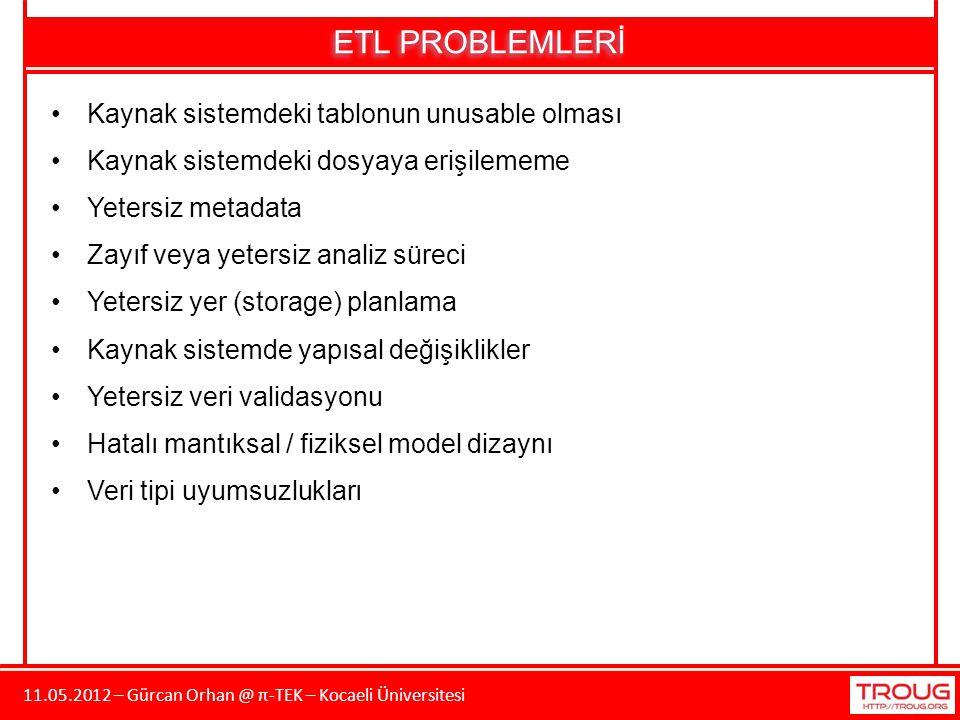 11.05.2012 – Gürcan Orhan @ π-TEK – Kocaeli Üniversitesi ETL PROBLEMLERİ Kaynak sistemdeki tablonun unusable olması Kaynak sistemdeki dosyaya erişilem