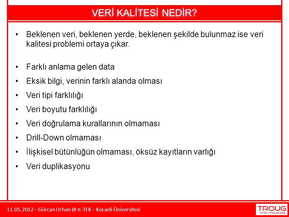 11.05.2012 – Gürcan Orhan @ π-TEK – Kocaeli Üniversitesi VERİ KALİTESİ NEDİR? Beklenen veri, beklenen yerde, beklenen şekilde bulunmaz ise veri kalite
