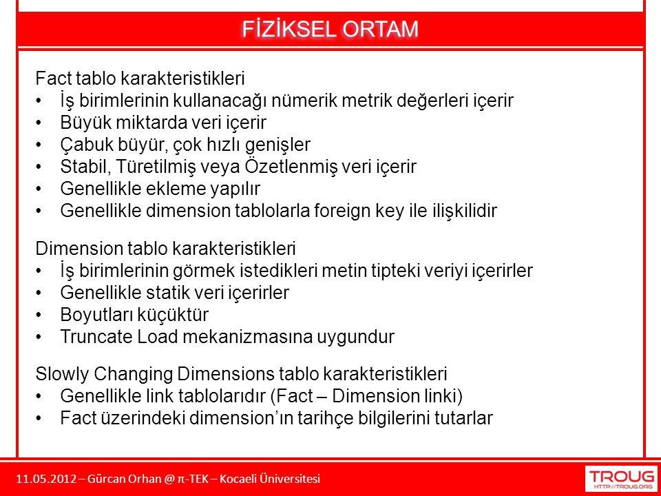 11.05.2012 – Gürcan Orhan @ π-TEK – Kocaeli Üniversitesi FİZİKSEL ORTAM Fact tablo karakteristikleri İş birimlerinin kullanacağı nümerik metrik değerl