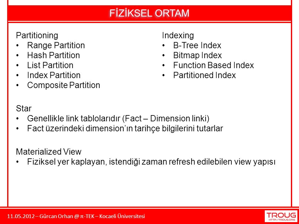11.05.2012 – Gürcan Orhan @ π-TEK – Kocaeli Üniversitesi FİZİKSEL ORTAM Partitioning Range Partition Hash Partition List Partition Index Partition Com