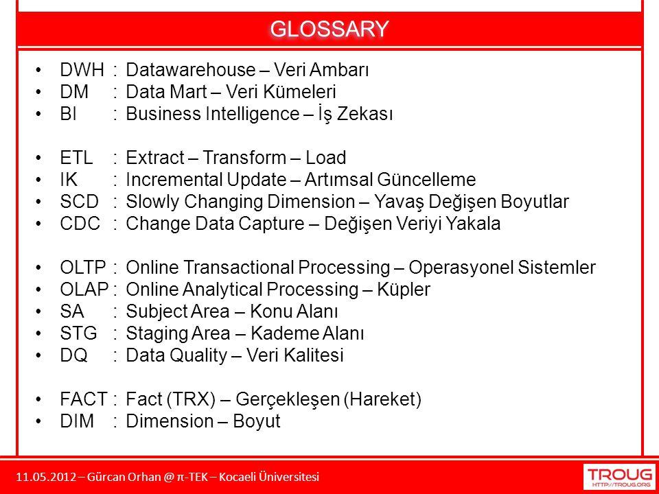 11.05.2012 – Gürcan Orhan @ π-TEK – Kocaeli Üniversitesi GLOSSARY DWH:Datawarehouse – Veri Ambarı DM:Data Mart – Veri Kümeleri BI:Business Intelligenc