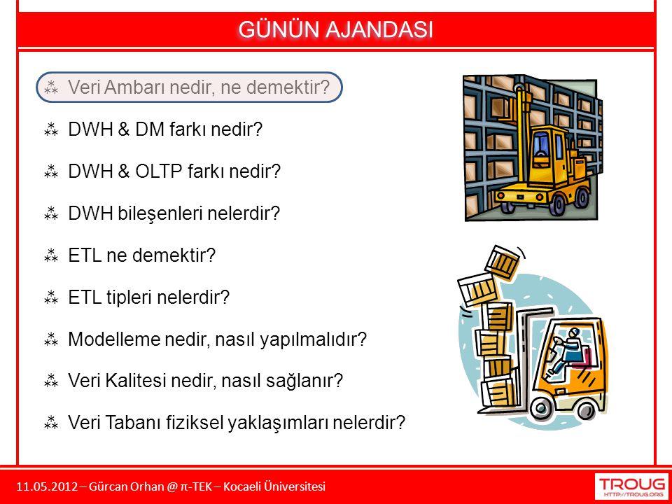 11.05.2012 – Gürcan Orhan @ π-TEK – Kocaeli Üniversitesi  Veri Ambarı nedir, ne demektir?  Veri Kalitesi nedir, nasıl sağlanır?  DWH & OLTP farkı n