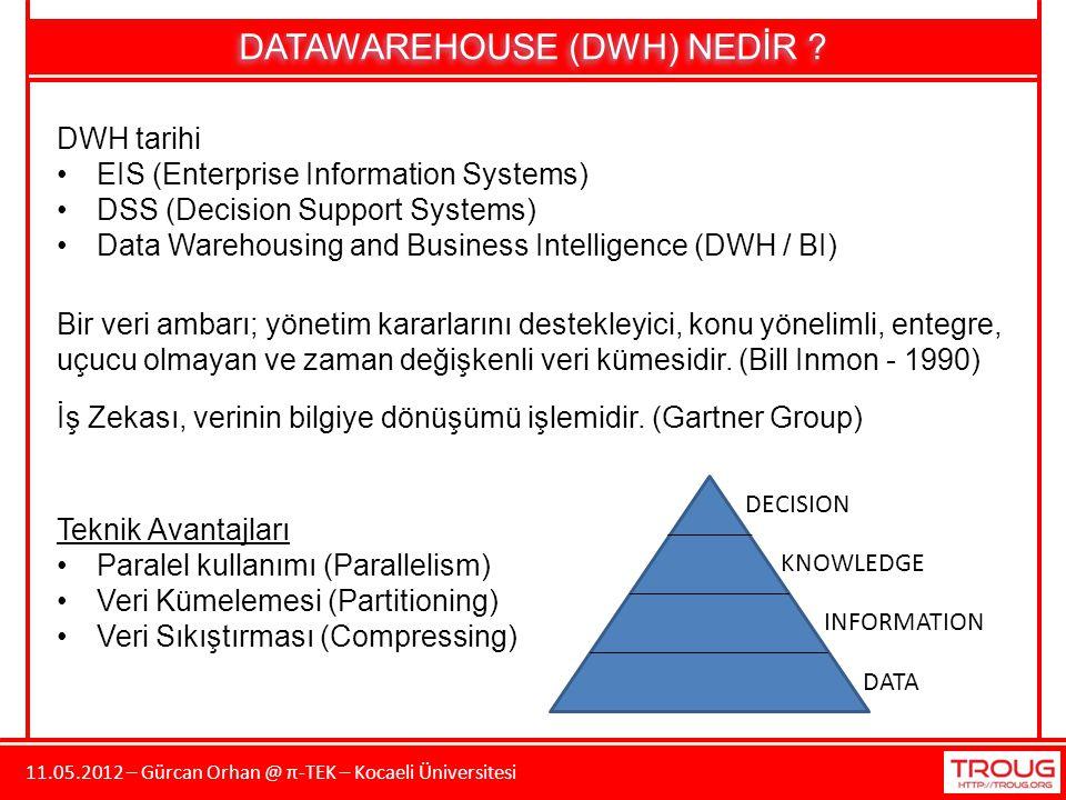 11.05.2012 – Gürcan Orhan @ π-TEK – Kocaeli Üniversitesi DATAWAREHOUSE (DWH) NEDİR ? DWH tarihi EIS (Enterprise Information Systems) DSS (Decision Sup