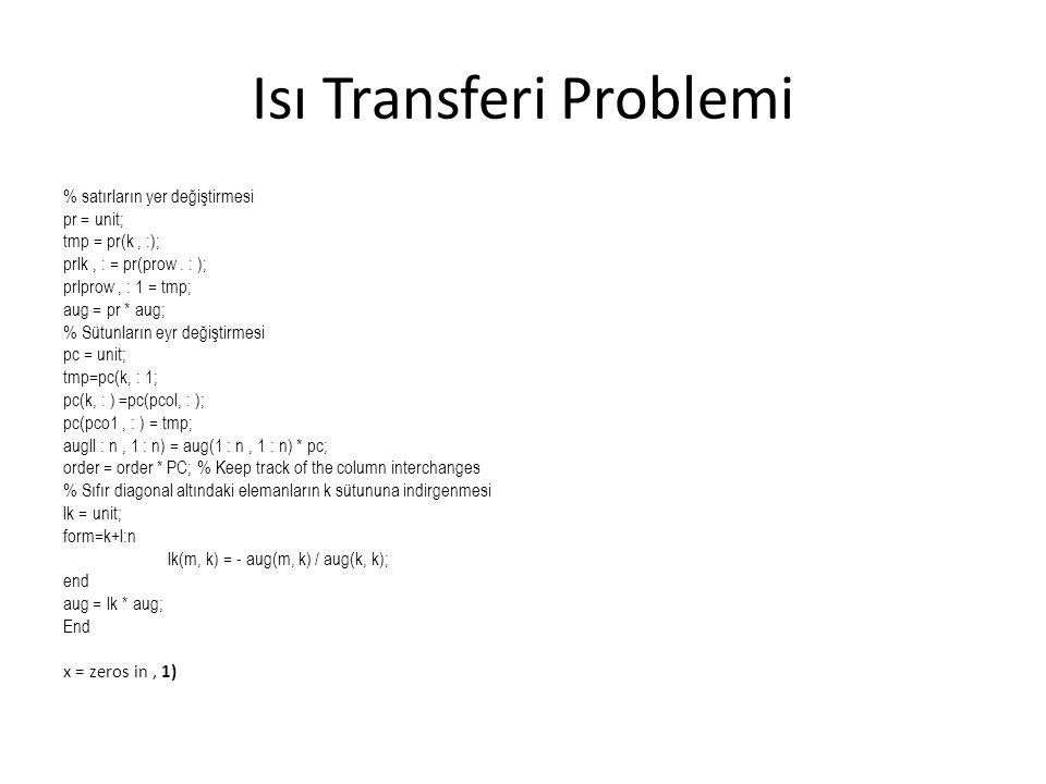 Isı Transferi Problemi % satırların yer değiştirmesi pr = unit; tmp = pr(k, :); prlk, : = pr(prow. : ); prlprow, : 1 = tmp; aug = pr * aug; % Sütunlar