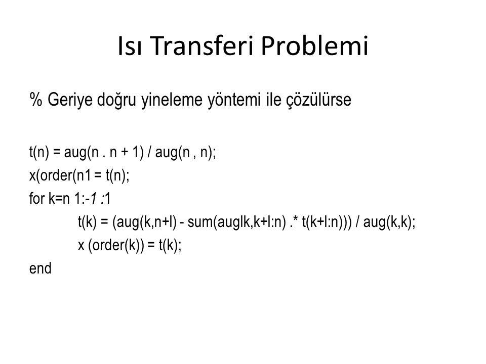 Isı Transferi Problemi % Geriye doğru yineleme yöntemi ile çözülürse t(n) = aug(n. n + 1) / aug(n, n); x(order(n1 = t(n); for k=n 1: -1 : 1 t(k) = (au