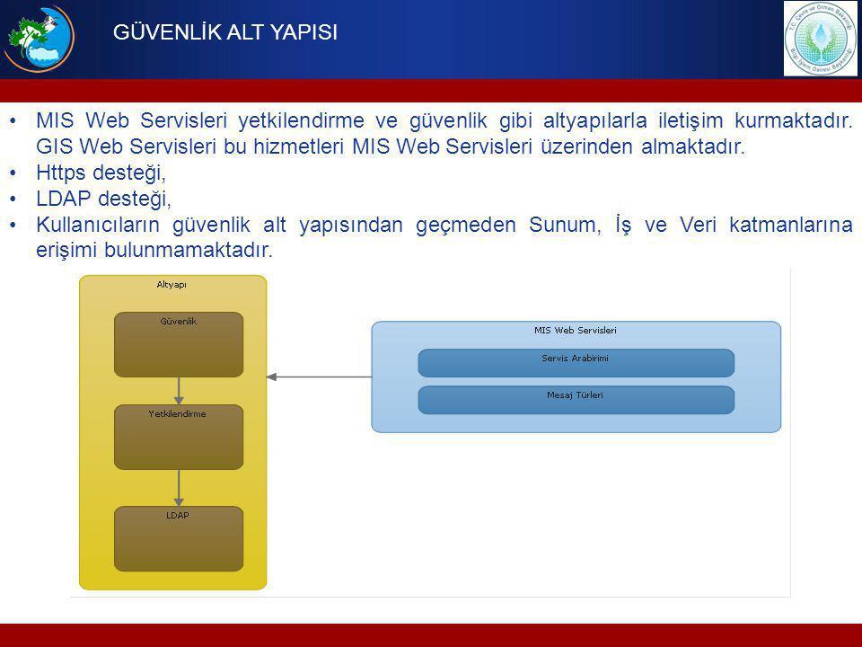 MIS Web Servisleri yetkilendirme ve güvenlik gibi altyapılarla iletişim kurmaktadır. GIS Web Servisleri bu hizmetleri MIS Web Servisleri üzerinden alm
