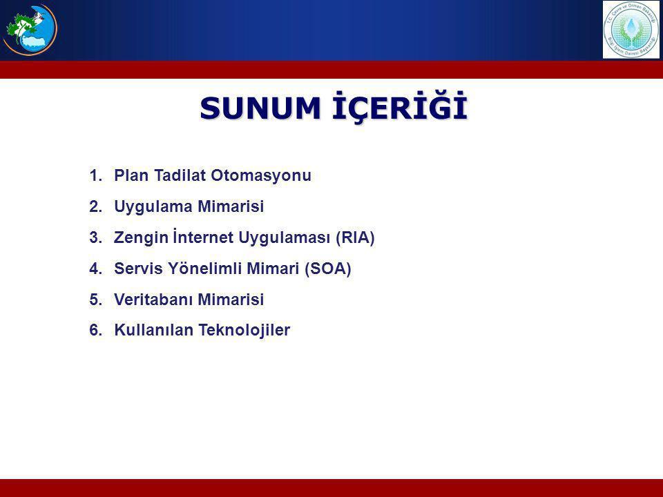 SUNUM İÇERİĞİ 1.Plan Tadilat Otomasyonu 2.Uygulama Mimarisi 3.Zengin İnternet Uygulaması (RIA) 4.Servis Yönelimli Mimari (SOA) 5.Veritabanı Mimarisi 6
