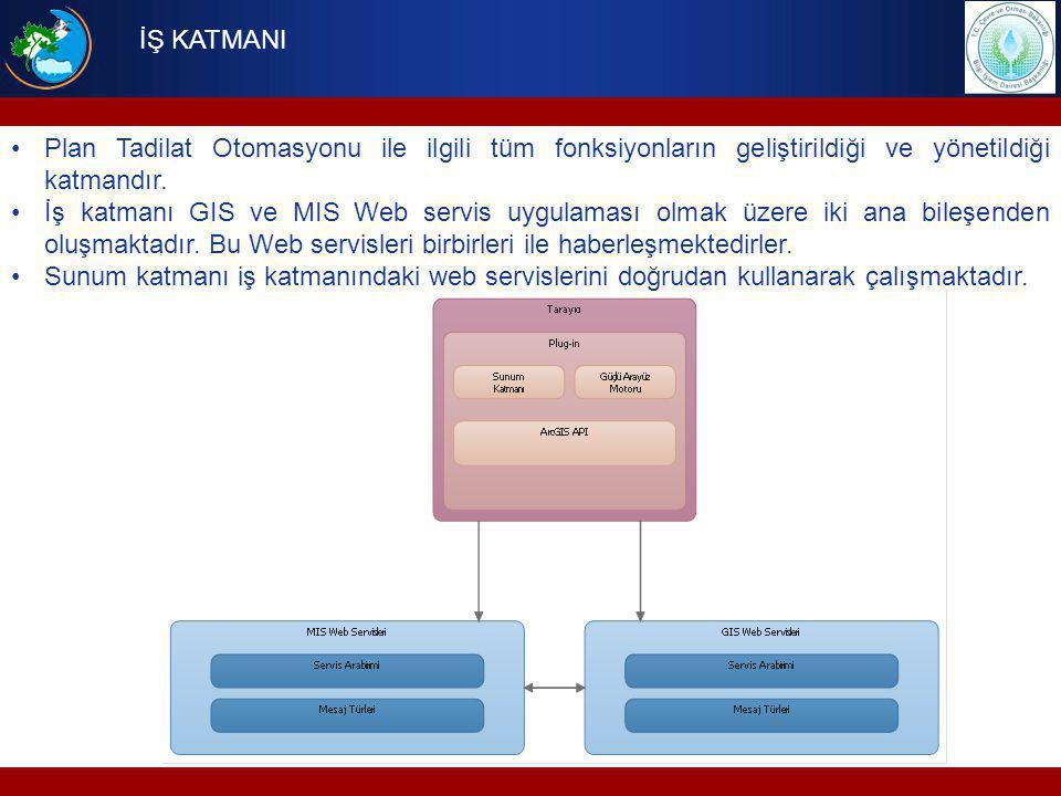 Plan Tadilat Otomasyonu ile ilgili tüm fonksiyonların geliştirildiği ve yönetildiği katmandır. İş katmanı GIS ve MIS Web servis uygulaması olmak üzere