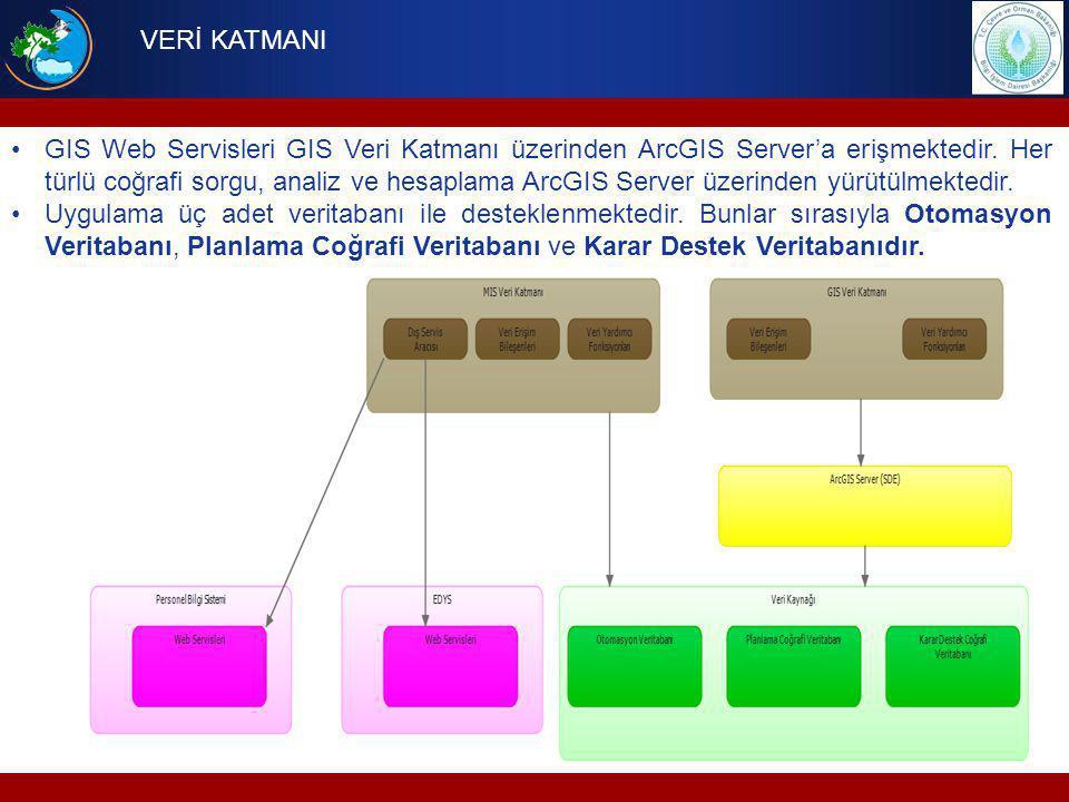 GIS Web Servisleri GIS Veri Katmanı üzerinden ArcGIS Server'a erişmektedir. Her türlü coğrafi sorgu, analiz ve hesaplama ArcGIS Server üzerinden yürüt