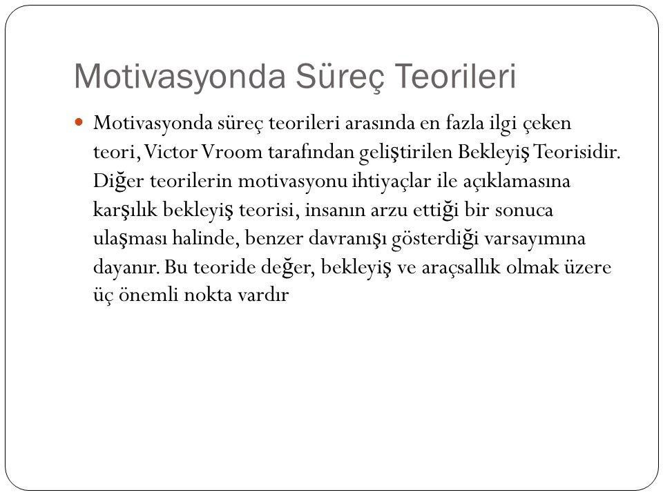 Motivasyonda Süreç Teorileri Motivasyonda süreç teorileri arasında en fazla ilgi çeken teori, Victor Vroom tarafından geli ş tirilen Bekleyi ş Teorisi